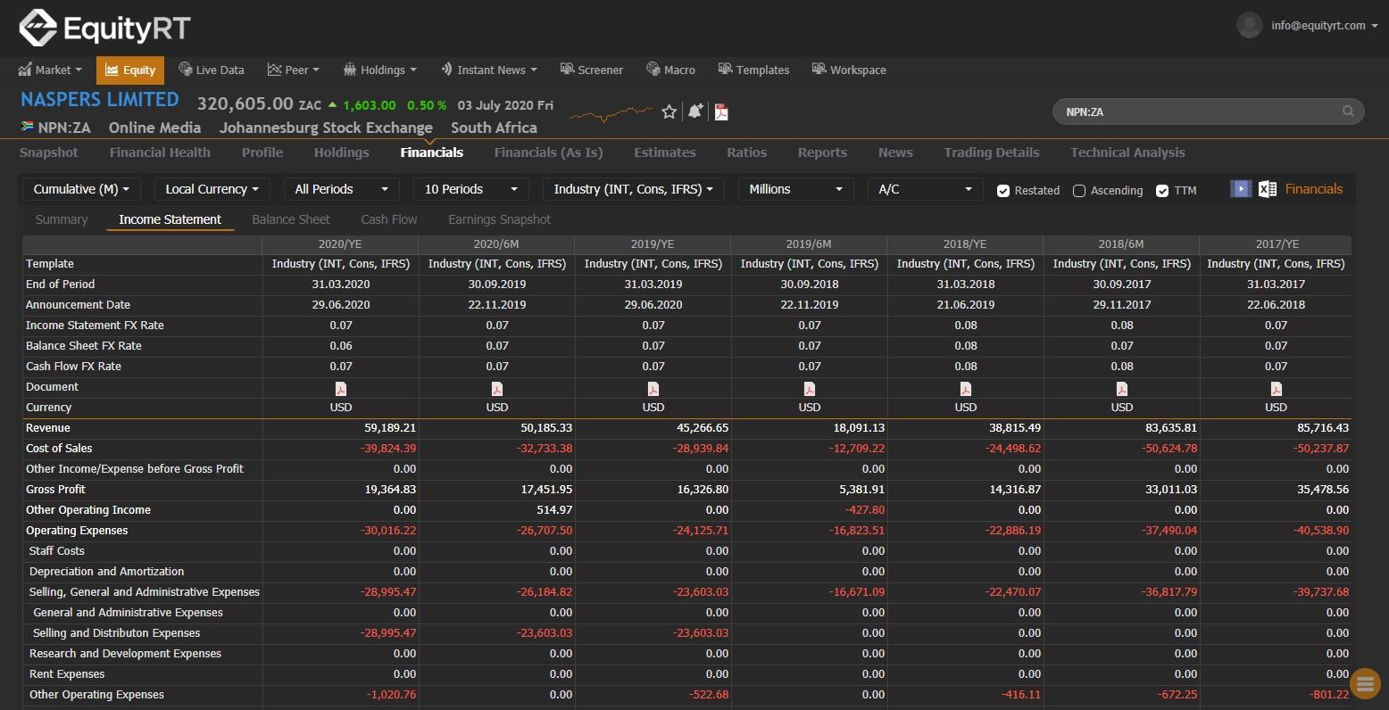 Financials EquityRT