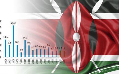 A brief look at Kenya