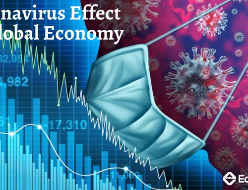 Coronavirus effect on Global Economy and Stock Market | 23 March | EquityRT
